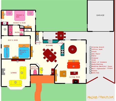 The Wilkerson house: floor plan - Malcolm in the Middle VC