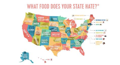 The Most Disliked Foods in Every State