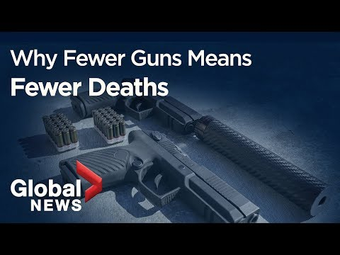 Gun Control and a Firearm Owner's Responsibility