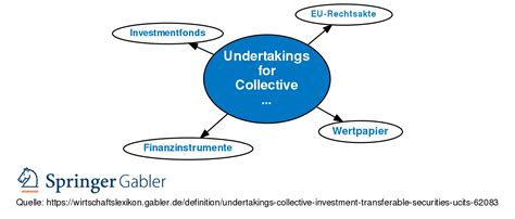 Undertakings for Collective Investment in Transferable