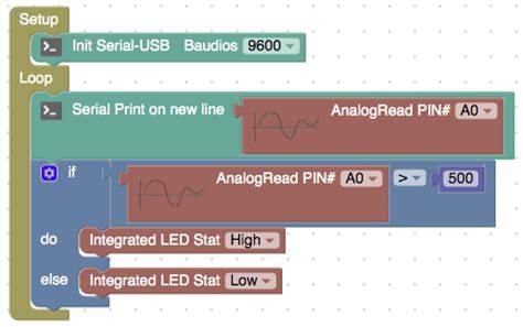 Connection: Analog Inputs / PWM Outputs - Official
