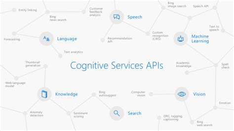 Microsoft is releasing three Cognitive Services to