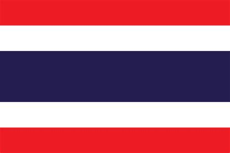 Scouting Report: Thailand